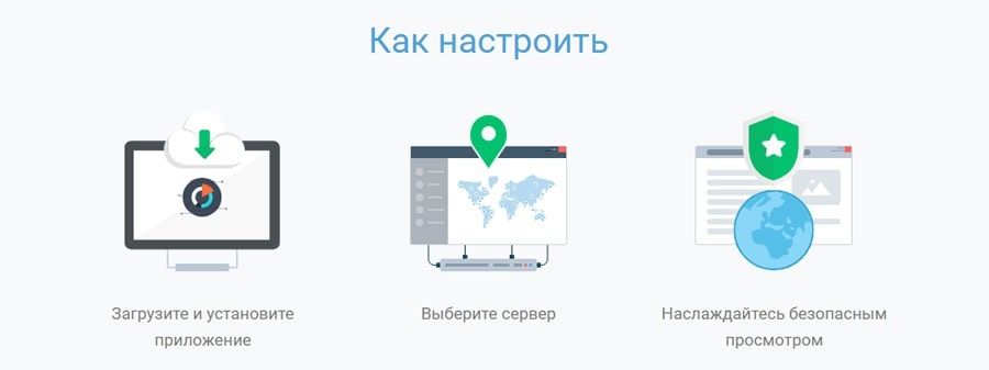 Unlimited VPN для Китая
